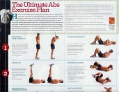 Abs Exercise Chart